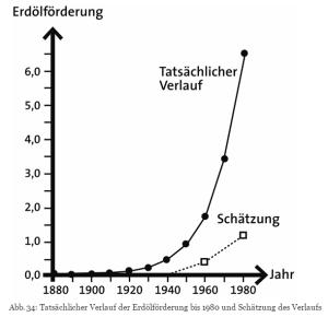 Prof-Dietrich-Dörner