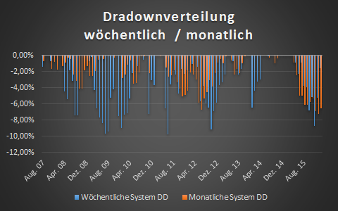 Drawdown_mw