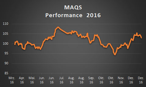 maqs-performance_2016